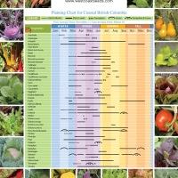 Seasonal Observations: Garden Planting Chart