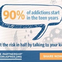 Wellness and Addiction: 90% of Addictions Start during the Teenage Years