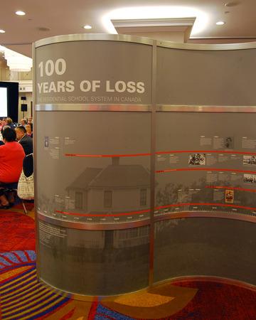 100-years-of-loss