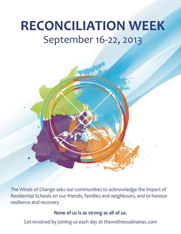 Reconciliation Week 2013