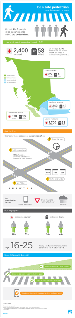 icbc-pedestrian-safety-infographic