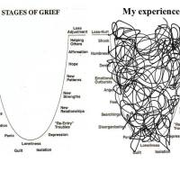 The thing about grief is...