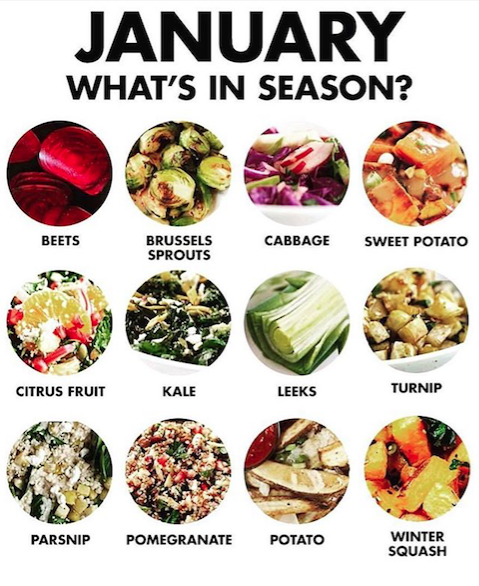 what's in season.png