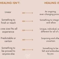 Healing isn't linear. It's a process. Just like we are.