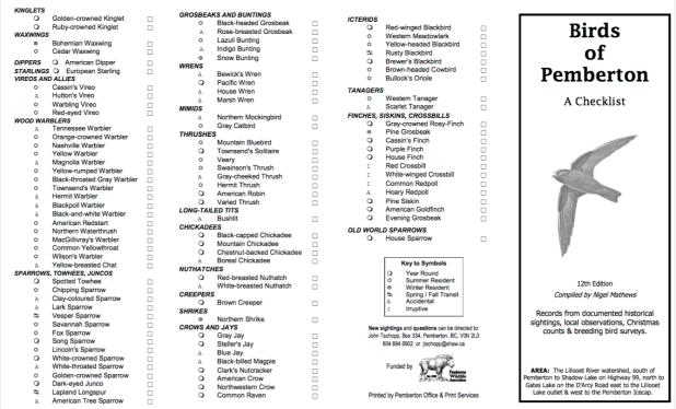 Birds of Pemberton checklist by PWA